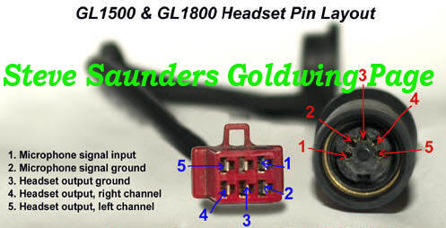 2008 honda goldwing gl1800 wiring diagram custom wiring diagram u2022 rh littlewaves co